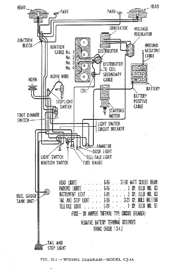 willys truck wiring diagram   27 wiring diagram images